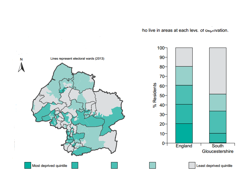The map shows differences in deprivation within South Gloucestershire and the chart shows the percentage of the population who live in areas at each level of deprivation