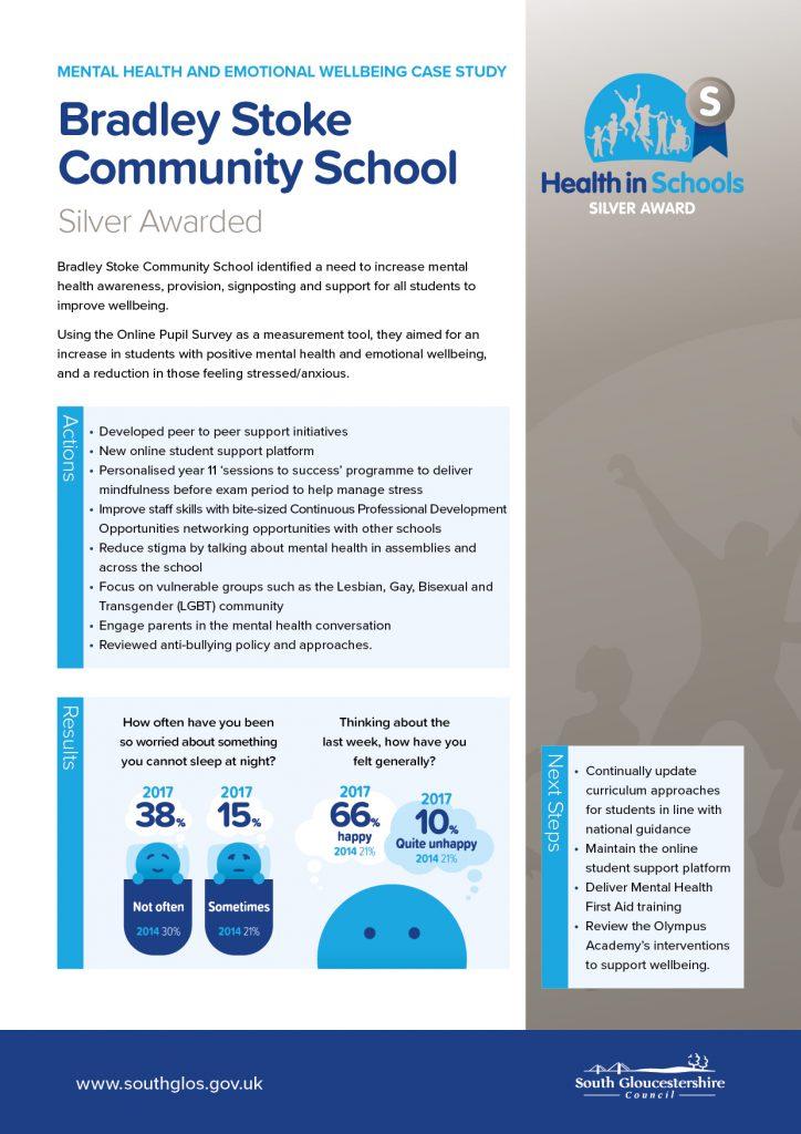 Health in Schools - Bradley Stoke