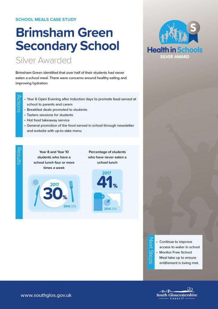 Health in Schools - Brimsham Green
