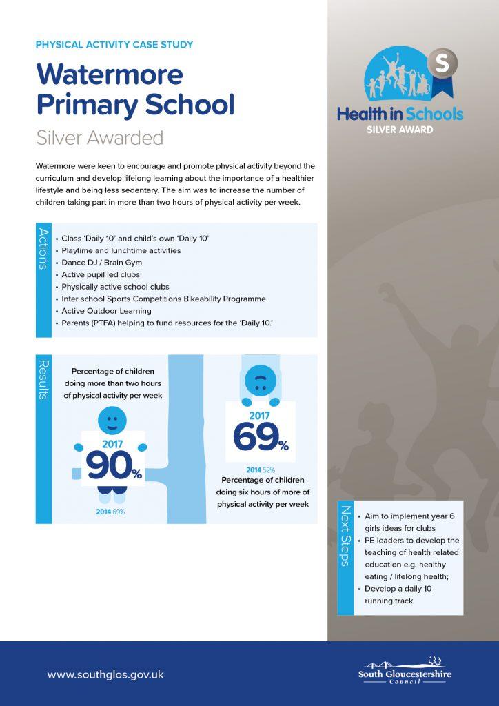 Health in Schools - Watermore