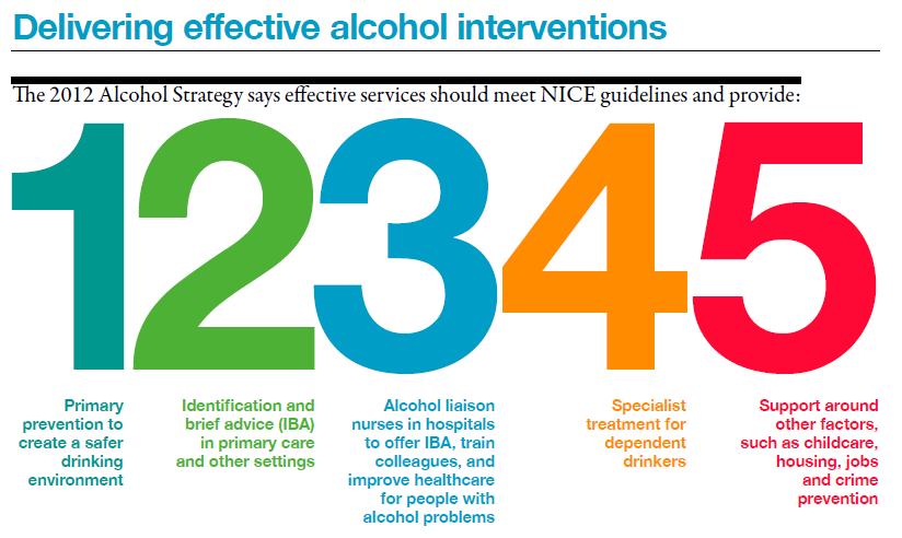 NICE guidelines – effective services to reduce the harm caused by alcohol