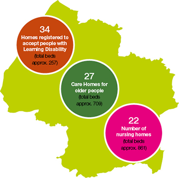 Statistics about care accommodation
