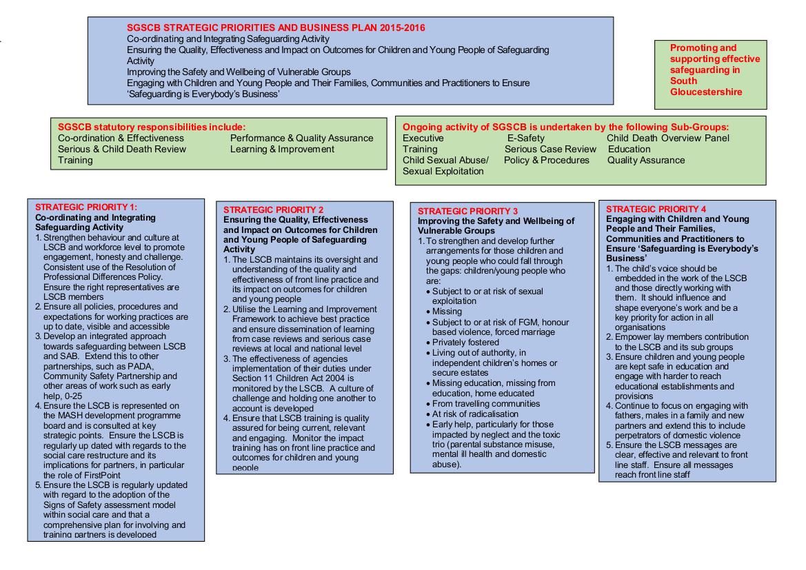 Business plan 2015-16