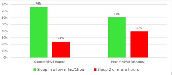 Sleep toolkit figure 8