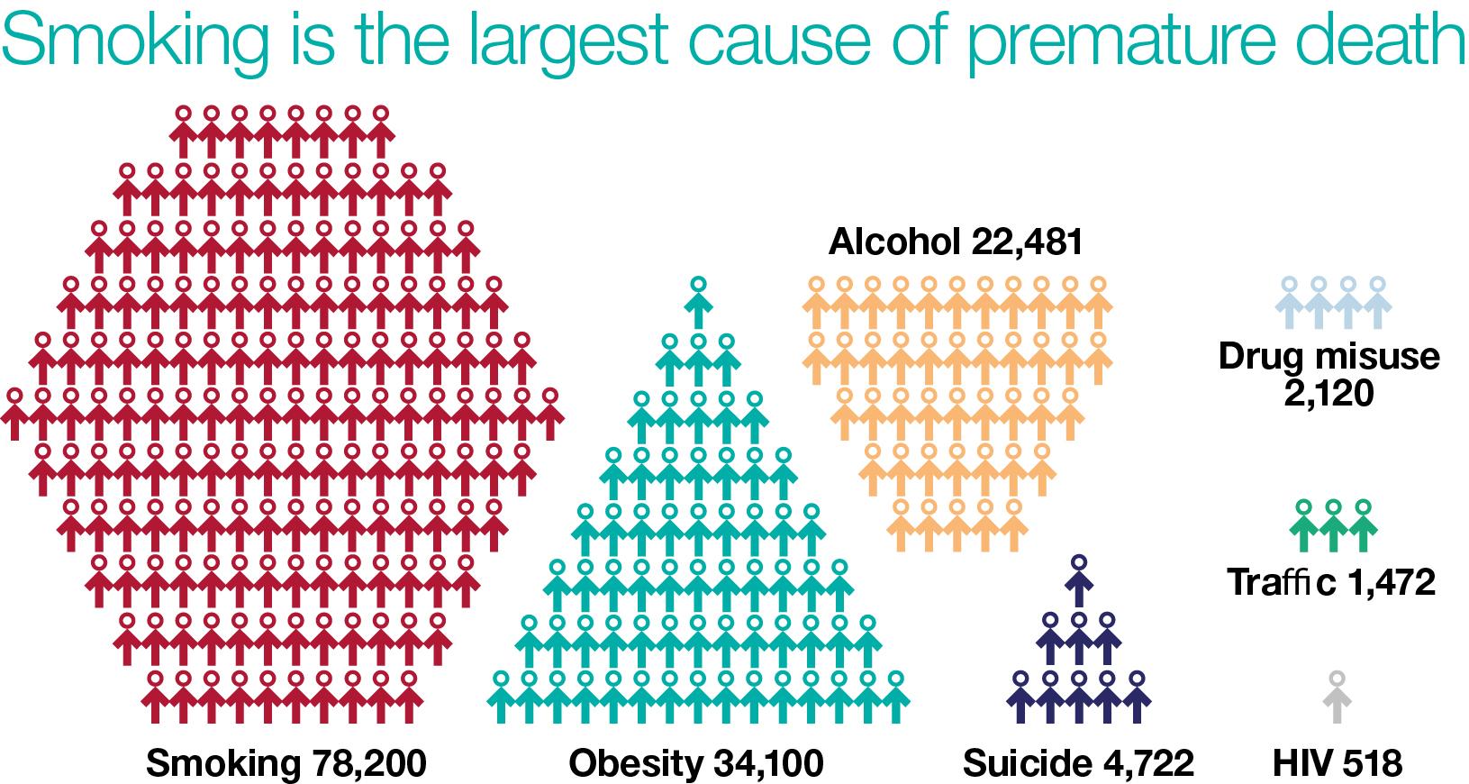Premature death slide1