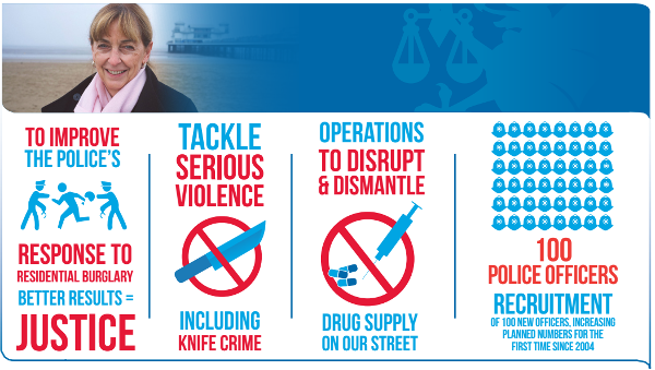Sue Mountstevens - Police and Crime Commissioner for Avon and Somerset